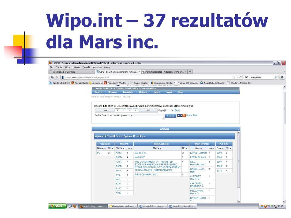 Wipo.int – 37 rezultatów dla Mars inc.