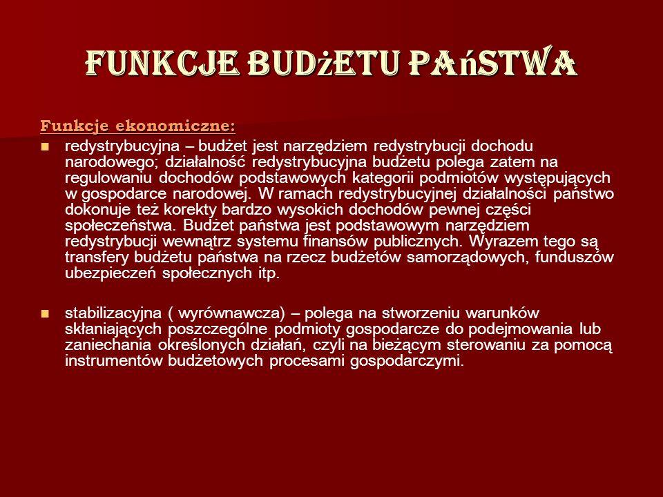 Funkcje budżetu państwa