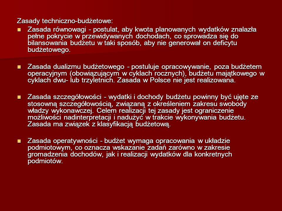 Zasady techniczno-budżetowe: