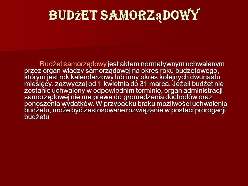 Budżet samorządowy
