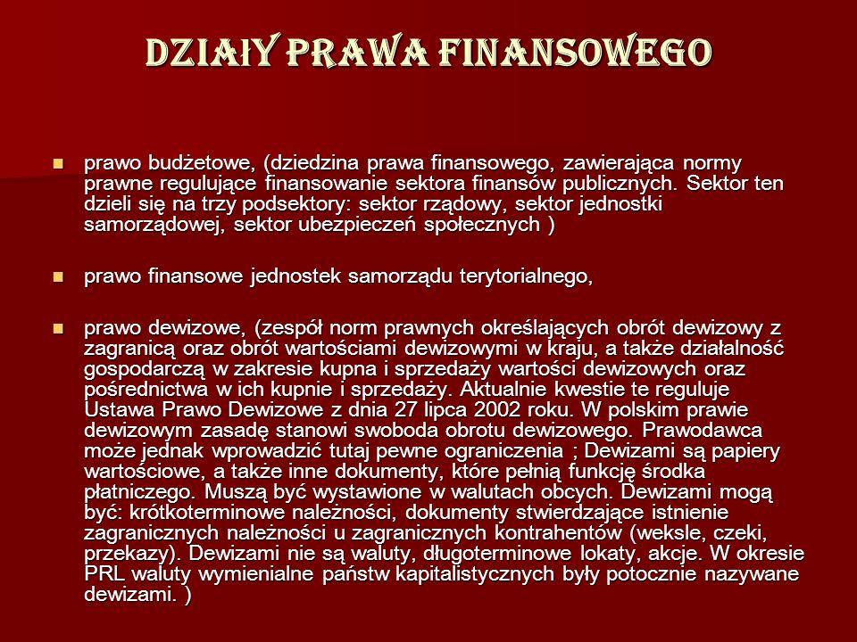 Działy prawa finansowego