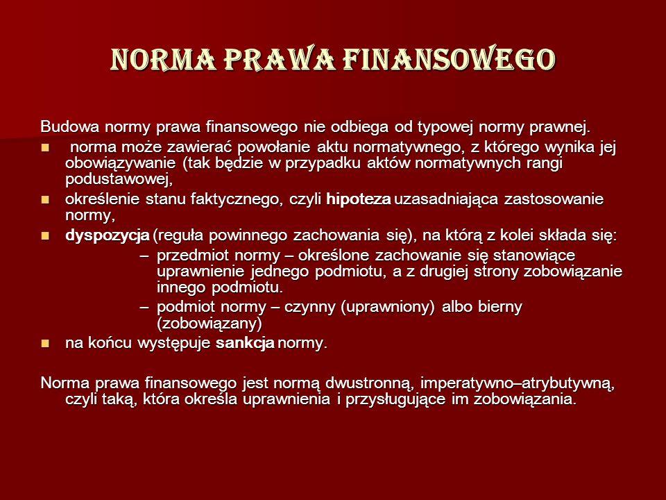 Norma prawa finansowego