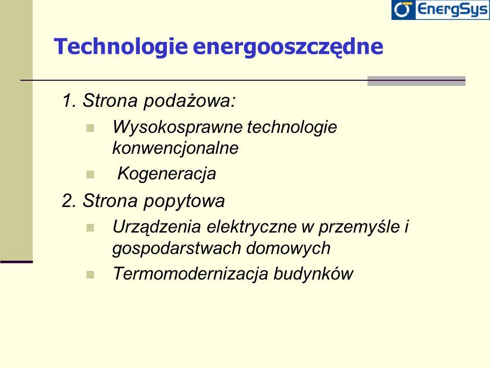 Technologie energooszczędne