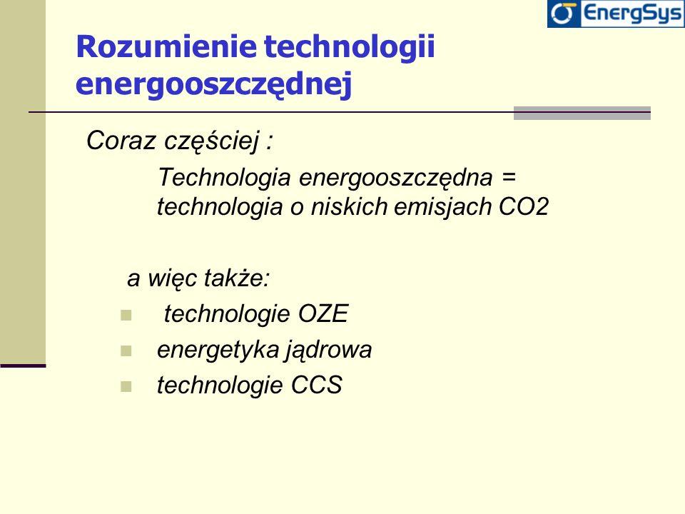 Rozumienie technologii energooszczędnej