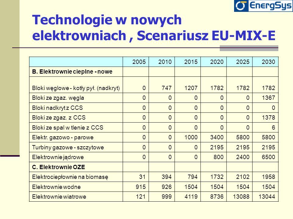 Technologie w nowych elektrowniach , Scenariusz EU-MIX-E
