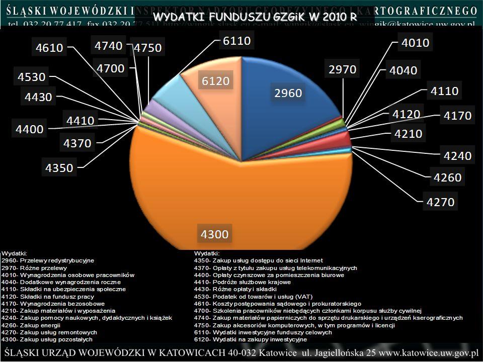 WYDATKI FUNDUSZU GZGiK W 2010 R