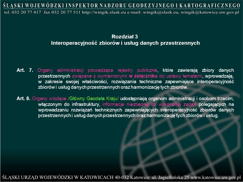 Interoperacyjność zbiorów i usług danych przestrzennych