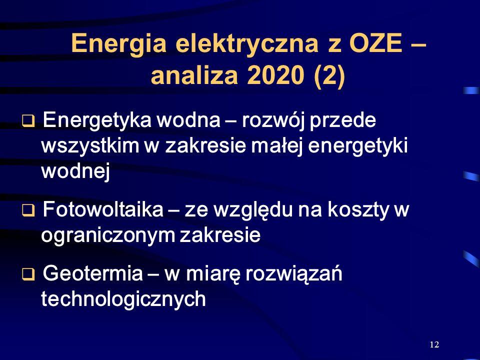 Energia elektryczna z OZE – analiza 2020 (2)