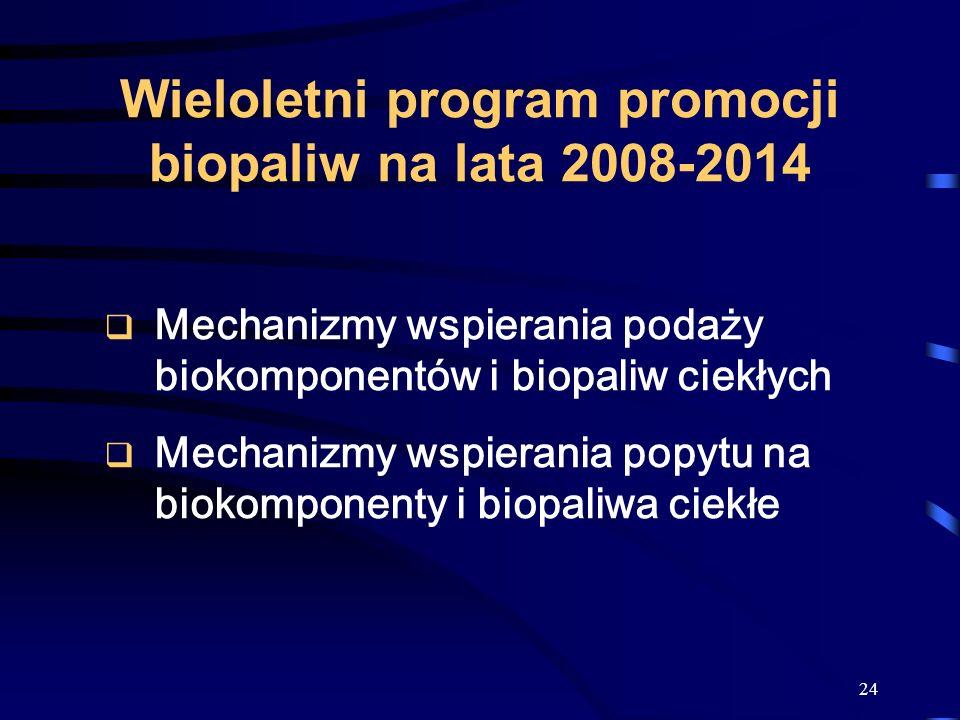 Wieloletni program promocji biopaliw na lata 2008-2014