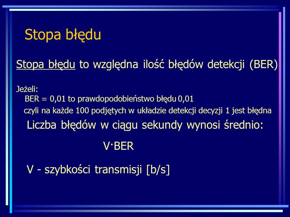Stopa błędu Stopa błędu to względna ilość błędów detekcji (BER)