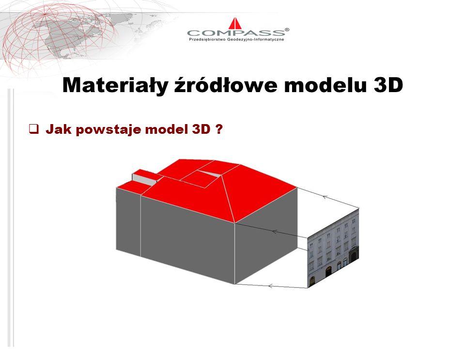 Materiały źródłowe modelu 3D
