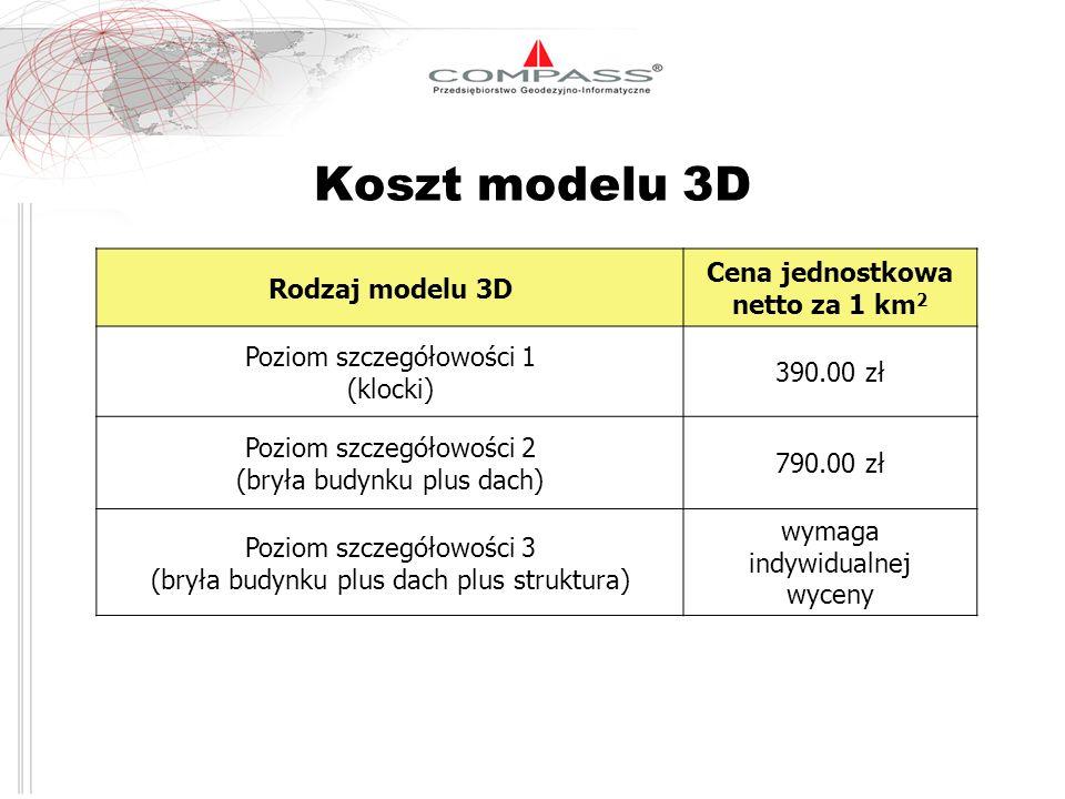 Koszt modelu 3D Cena jednostkowa Rodzaj modelu 3D netto za 1 km2