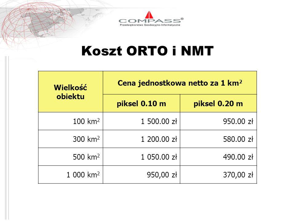 Cena jednostkowa netto za 1 km2