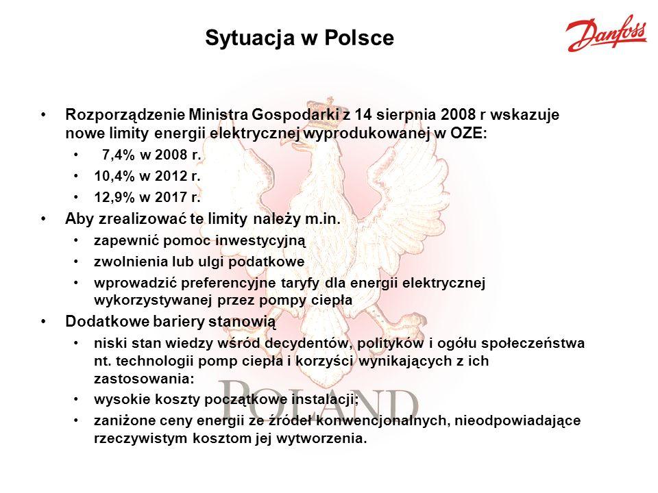 Sytuacja w Polsce Rozporządzenie Ministra Gospodarki z 14 sierpnia 2008 r wskazuje nowe limity energii elektrycznej wyprodukowanej w OZE: