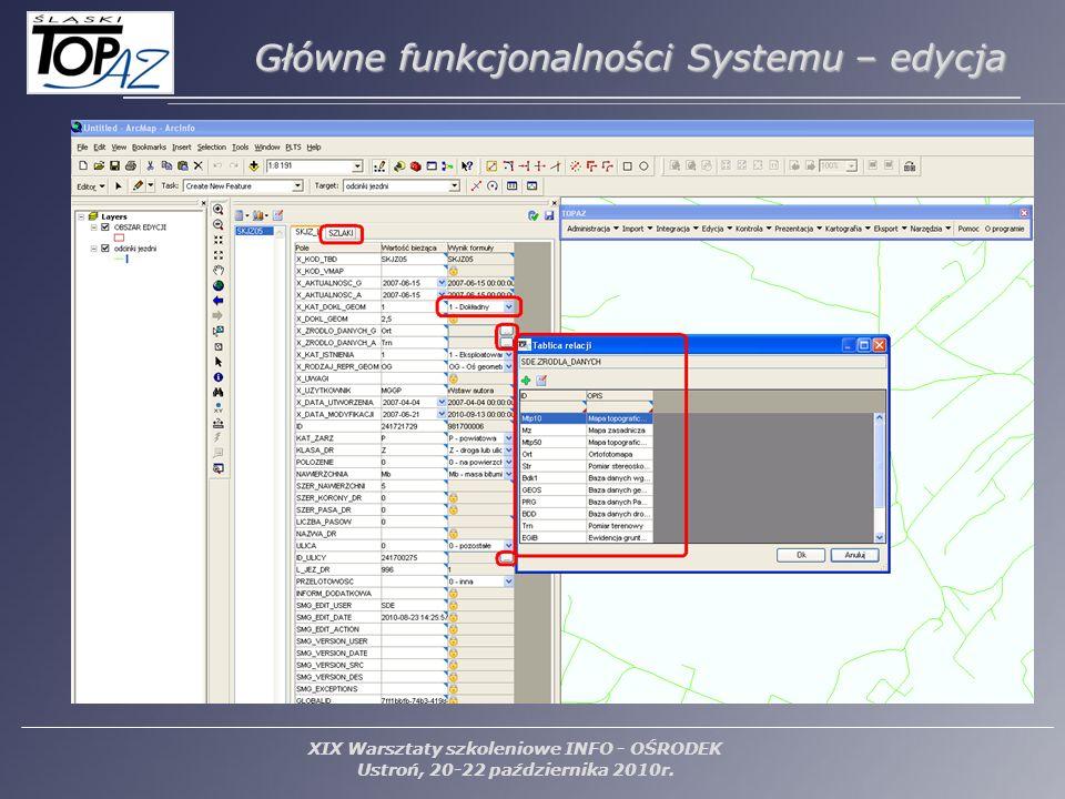 Główne funkcjonalności Systemu – edycja