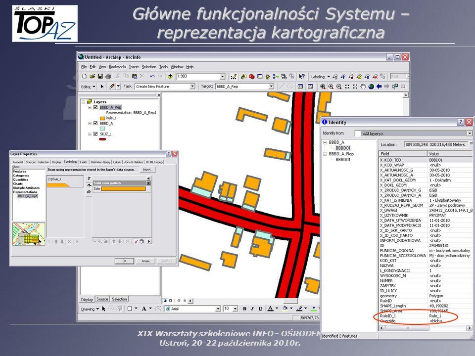 Główne funkcjonalności Systemu – reprezentacja kartograficzna