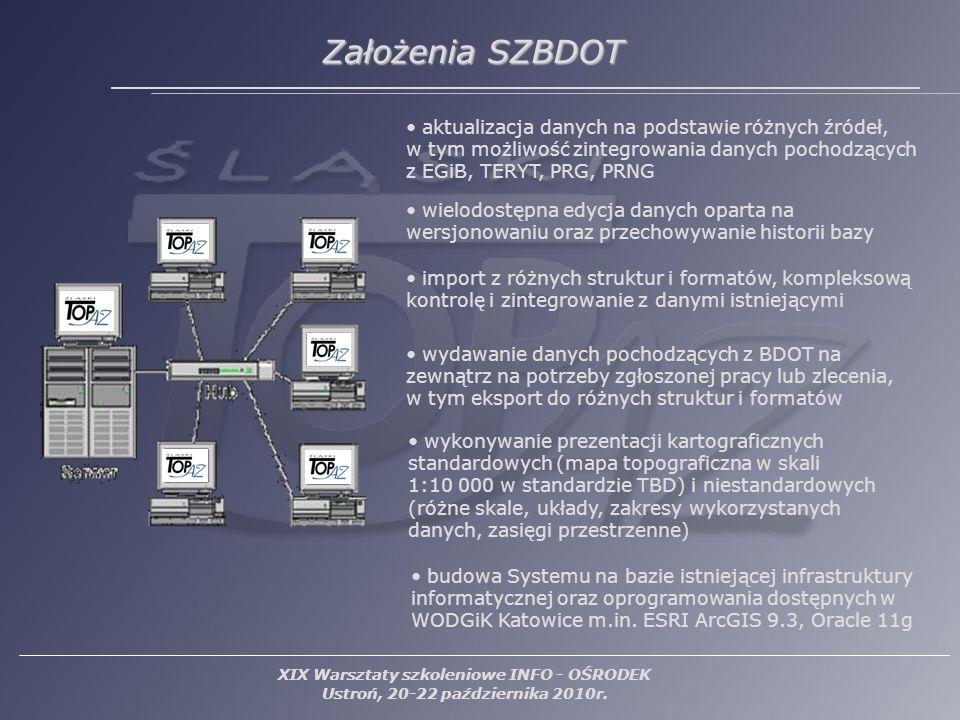 Założenia SZBDOT aktualizacja danych na podstawie różnych źródeł,