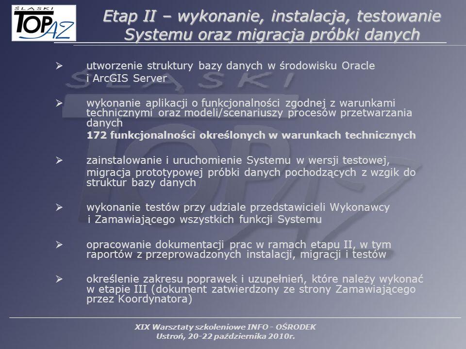 Etap II – wykonanie, instalacja, testowanie Systemu oraz migracja próbki danych