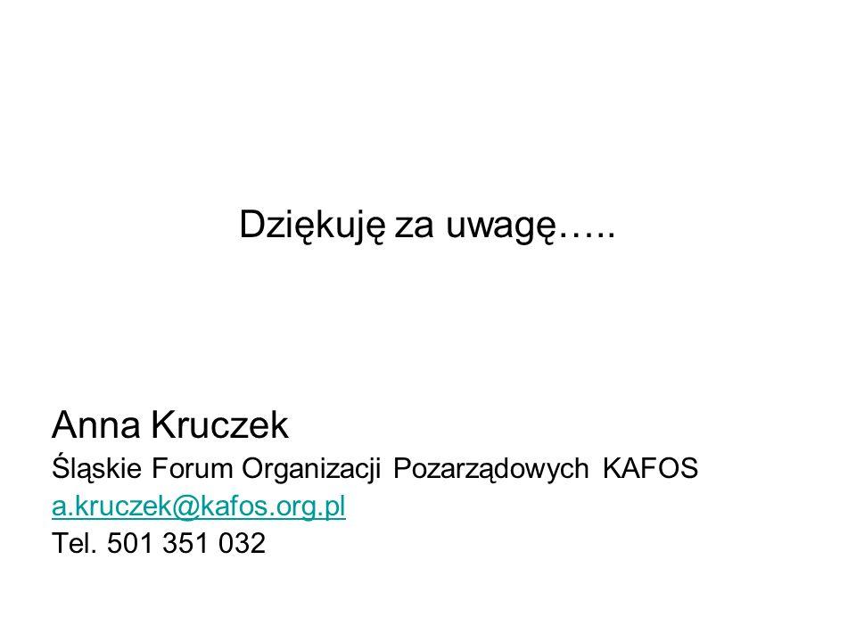 Dziękuję za uwagę….. Anna Kruczek