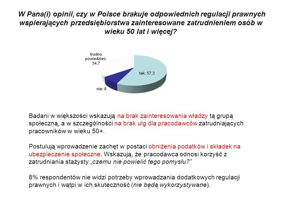 W Pana(i) opinii, czy w Polsce brakuje odpowiednich regulacji prawnych wspierających przedsiębiorstwa zainteresowane zatrudnieniem osób w wieku 50 lat i więcej