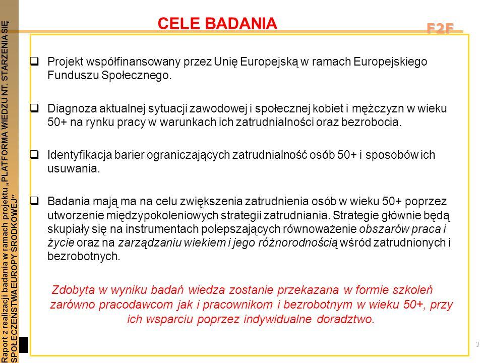 """Raport z realizacji badania w ramach projektu """"PLATFORMA WIEDZU NT"""