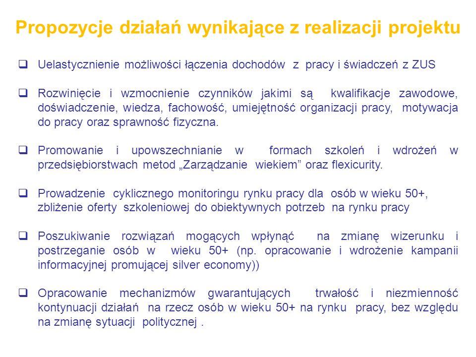 Propozycje działań wynikające z realizacji projektu