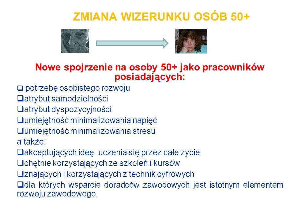 ZMIANA WIZERUNKU OSÓB 50+