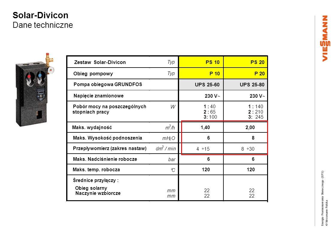 Solar-Divicon Dane techniczne