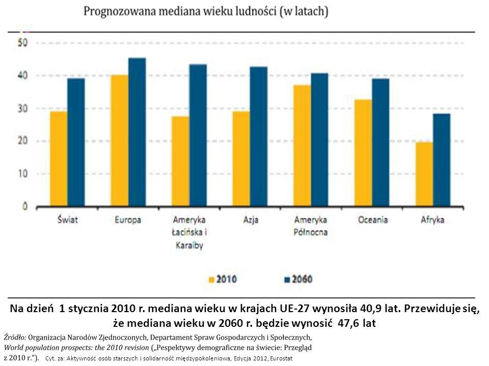 Na dzień 1 stycznia 2010 r. mediana wieku w krajach UE-27 wynosiła 40,9 lat. Przewiduje się, że mediana wieku w 2060 r. będzie wynosić 47,6 lat
