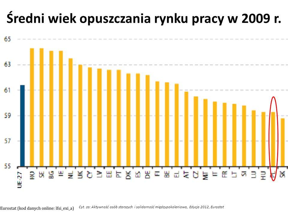 Średni wiek opuszczania rynku pracy w 2009 r.