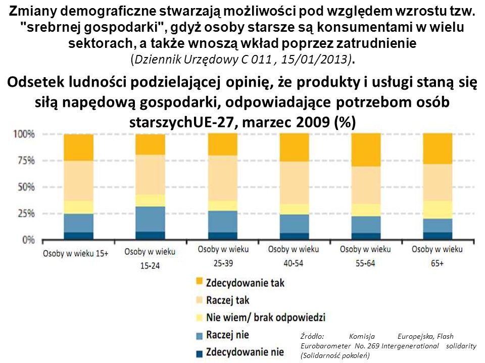 (Dziennik Urzędowy C 011 , 15/01/2013).