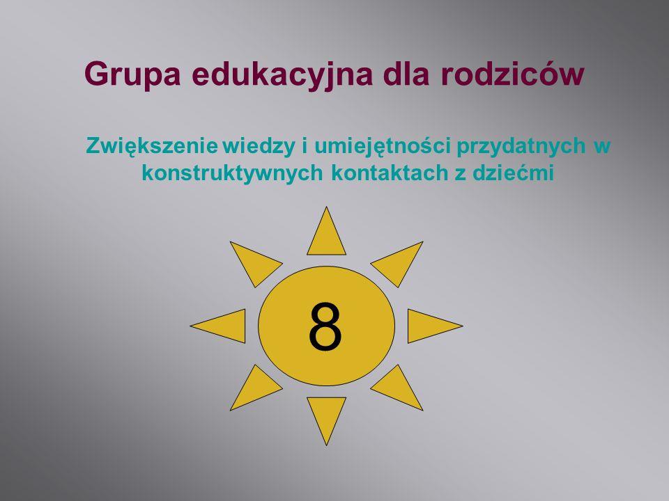 Grupa edukacyjna dla rodziców