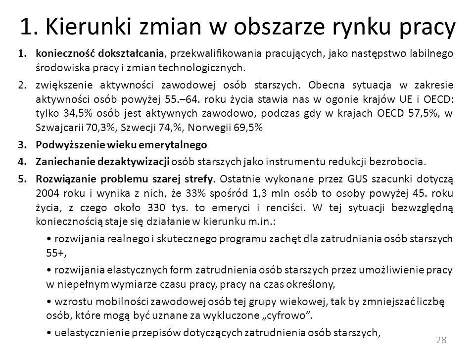 1. Kierunki zmian w obszarze rynku pracy