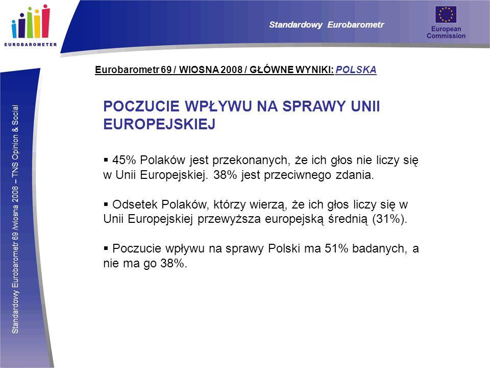 POCZUCIE WPŁYWU NA SPRAWY UNII EUROPEJSKIEJ
