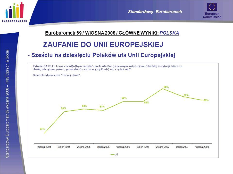ZAUFANIE DO UNII EUROPEJSKIEJ