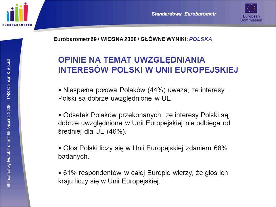 OPINIE NA TEMAT UWZGLĘDNIANIA INTERESÓW POLSKI W UNII EUROPEJSKIEJ