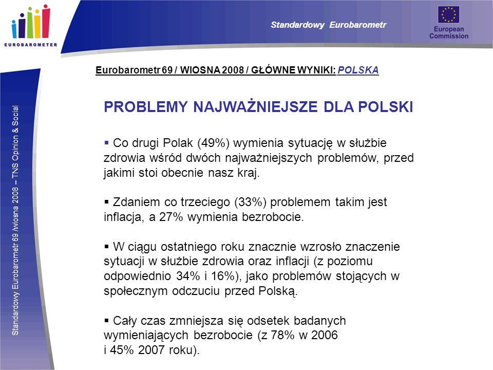 PROBLEMY NAJWAŻNIEJSZE DLA POLSKI