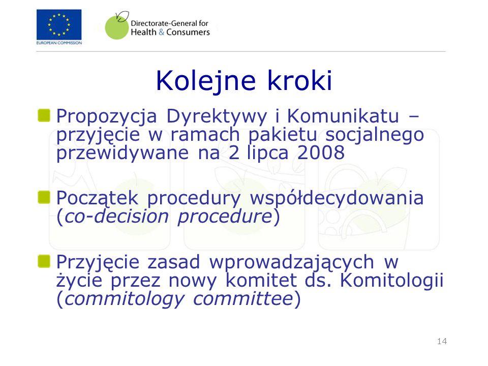 Kolejne kroki Propozycja Dyrektywy i Komunikatu – przyjęcie w ramach pakietu socjalnego przewidywane na 2 lipca 2008.