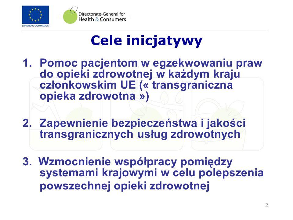 Cele inicjatywy Pomoc pacjentom w egzekwowaniu praw do opieki zdrowotnej w każdym kraju członkowskim UE (« transgraniczna opieka zdrowotna »)