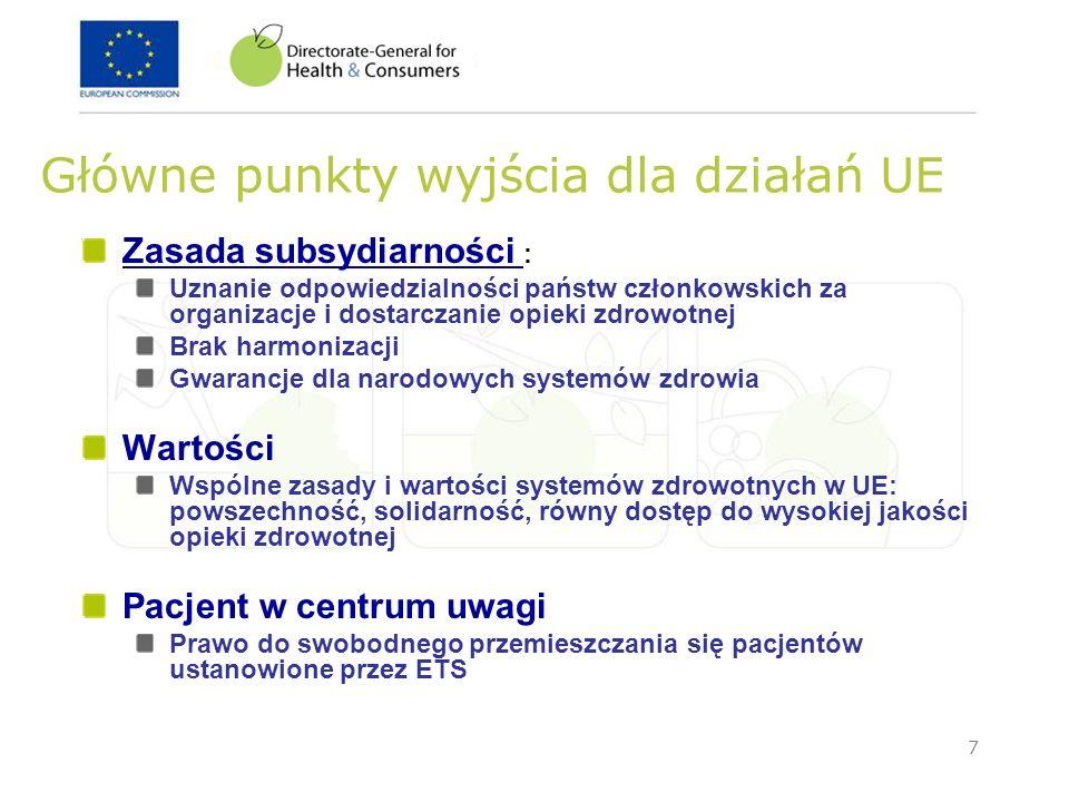 Główne punkty wyjścia dla działań UE