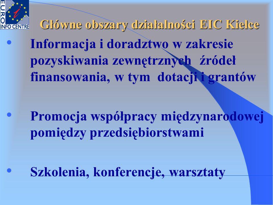 Główne obszary działalności EIC Kielce