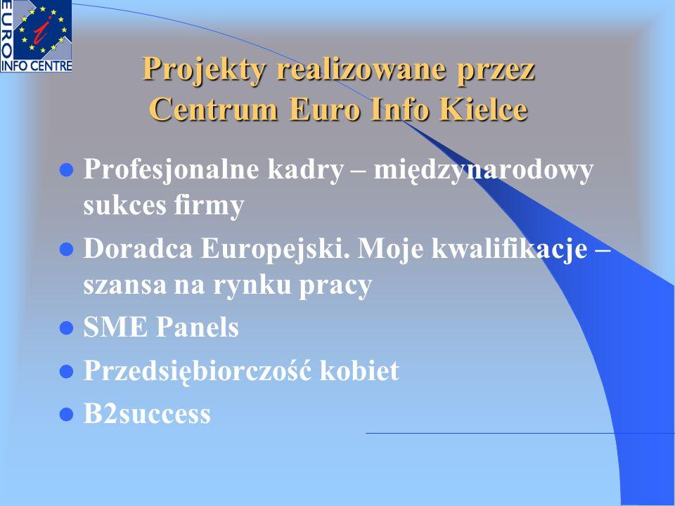 Projekty realizowane przez Centrum Euro Info Kielce
