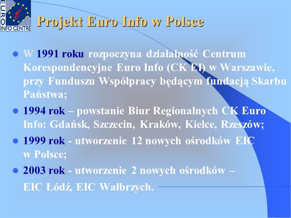 Projekt Euro Info w Polsce