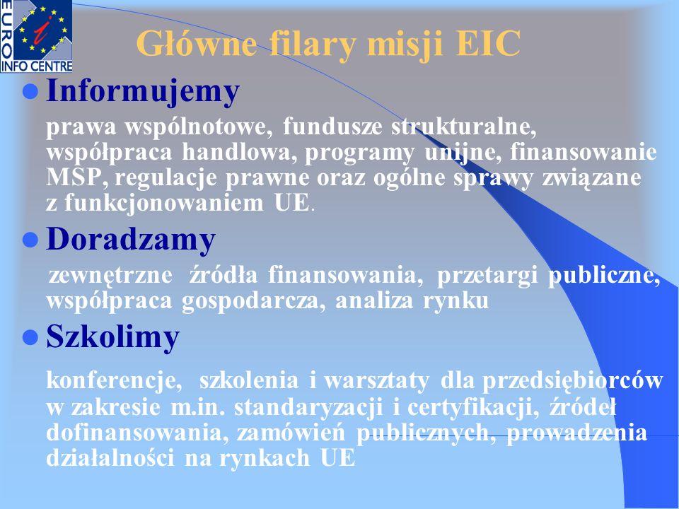 Główne filary misji EIC