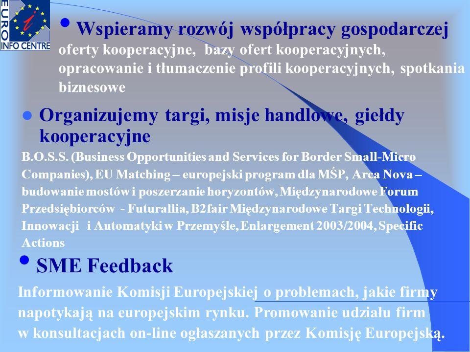 SME Feedback Wspieramy rozwój współpracy gospodarczej