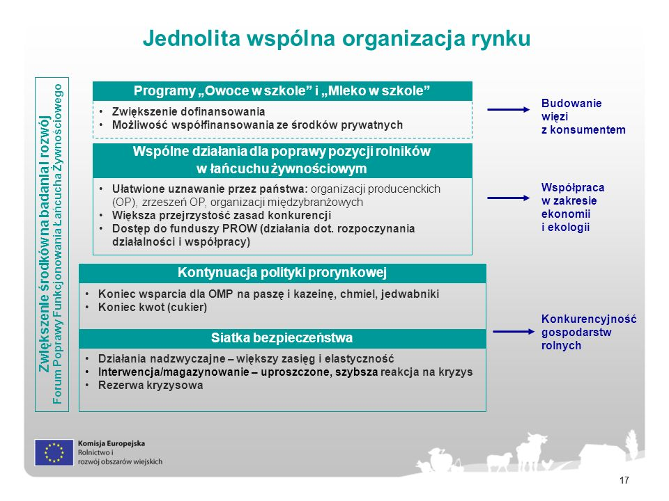 Jednolita wspólna organizacja rynku
