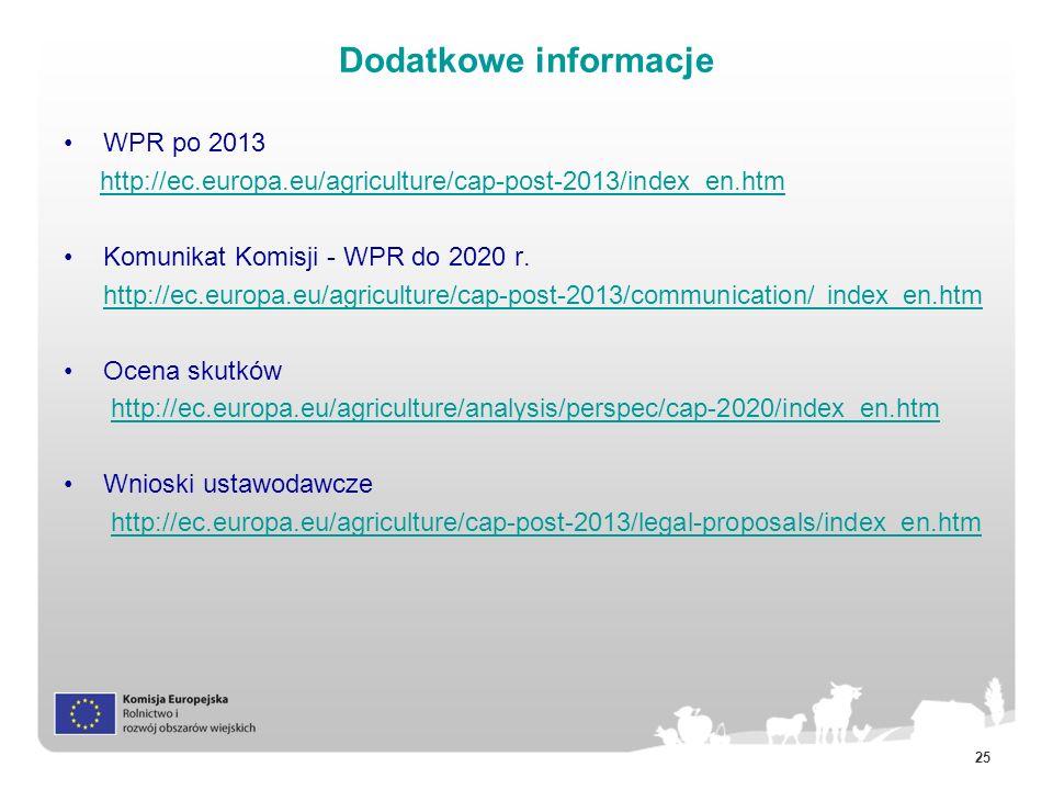 Dodatkowe informacje WPR po 2013