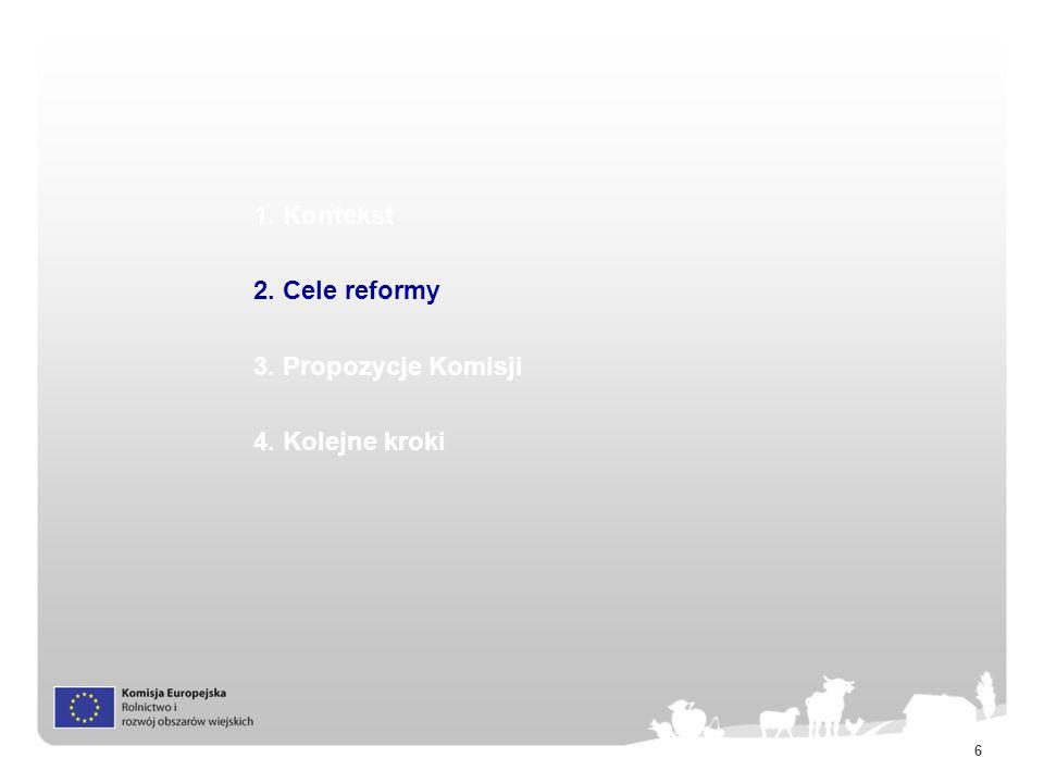 1. Kontekst 2. Cele reformy 3. Propozycje Komisji 4. Kolejne kroki