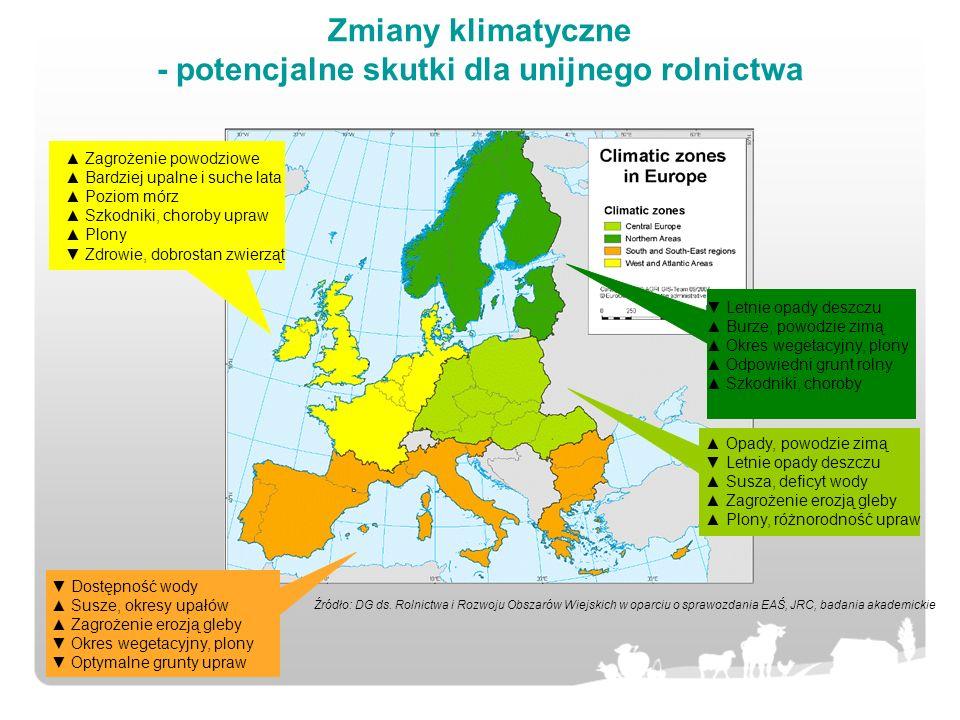 Zmiany klimatyczne - potencjalne skutki dla unijnego rolnictwa