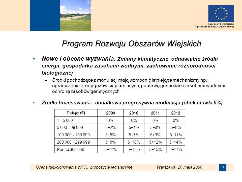 Program Rozwoju Obszarów Wiejskich